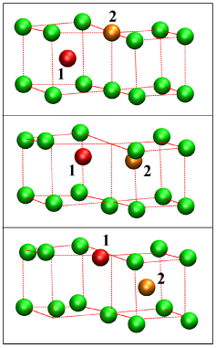 Diffusion exchange mechanism for Li interstitial. In the picture the initial, transition and final states are shown.