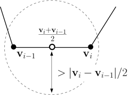 Notation for Corollary