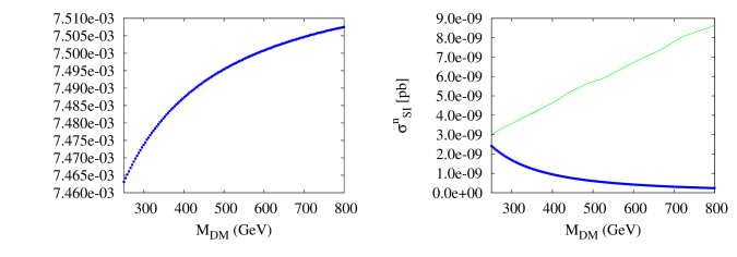 The left panel of this figure shows the cross-section of the