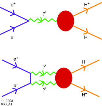 Interference of one and two-photon exchange amplitudes for