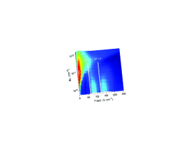 Selective field ionization spectrum as a function of initial Rydberg gas density,