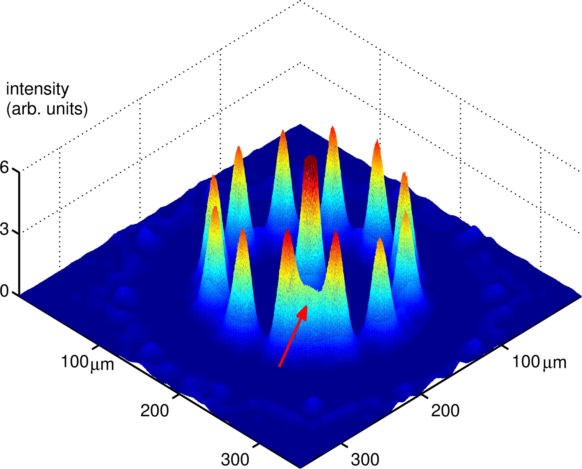 Measured intensity distribution with an azimuthal lattice spacing of 28