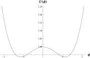 The double well potential providing the single-ring-qubit for