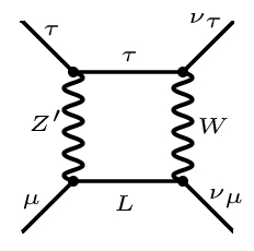 One of the box diagramd giving a correction to the