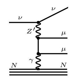 Neutrino trident process that leads to constraints on the