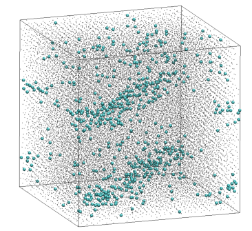 (Color on line) Configuration of 27648 ions starting from imperfect crystal initial conditions. Ions that move only a small distance are small gray points. Ions that have moved over three lattice spacings, during the simulation time of
