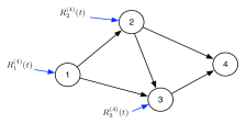 A data collection network.