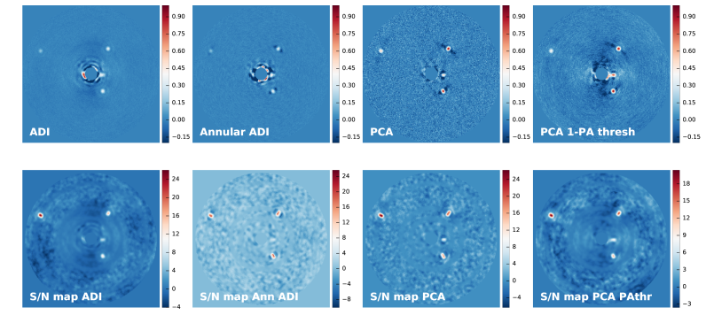 Post-processing final frames (top row) and their corresponding S/N maps (bottom row) for classical ADI, annular ADI, full-frame ADI-PCA and full-frame ADI-PCA with a parallactic angle threshold. The final frames have been normalized to their own maximum value. No normalization or scaling was applied to the S/N maps, which feature their full range of values.