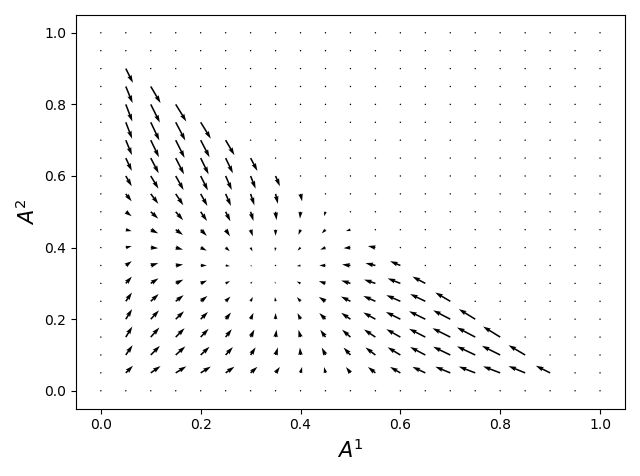 Drift velocity field for the three state system example.