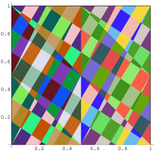 (Color online) Left: the regions on the torus for the first initial point of the RNG described in Sec.