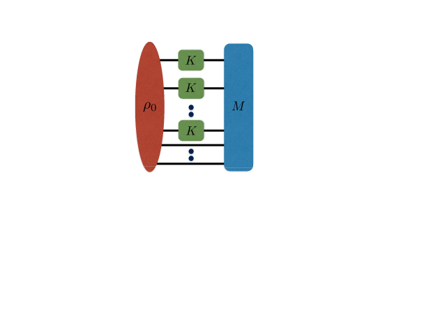 Parallel scheme with multiple uses of the channel.