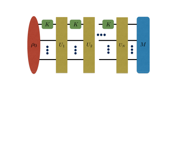 Sequential scheme with multiple uses of the channel.