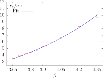 : Chirally extrapolated Sommer scale