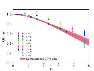 Reduced pseudo-ITD obtained from ensembles