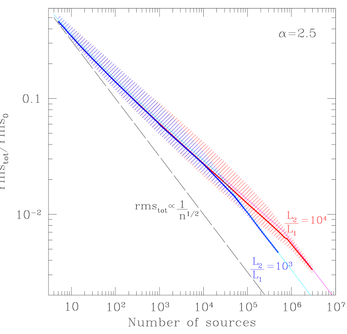 Variability of the total emission. The ratio of the fractional