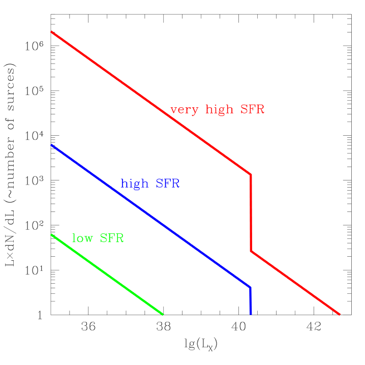 Illustration of the effect of hypothetical intermediate mass black holes on the