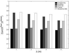 (a) Correlation between observed and modeled subgrid-scale stresses and (b) correlation between observed and modeled subgrid-scale energy dissipations as a function of filter width