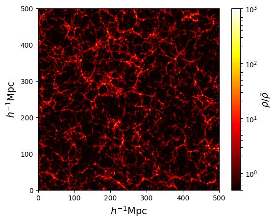 Projected density field of a region of