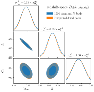 We use the Fisher matrix formalism to quantify how accurately the redshift-space halo bispectrum (down to
