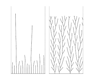 Growth patterns in a channel geometry with (right) and without (left) tip splitting. In all the simulations reported in this paper