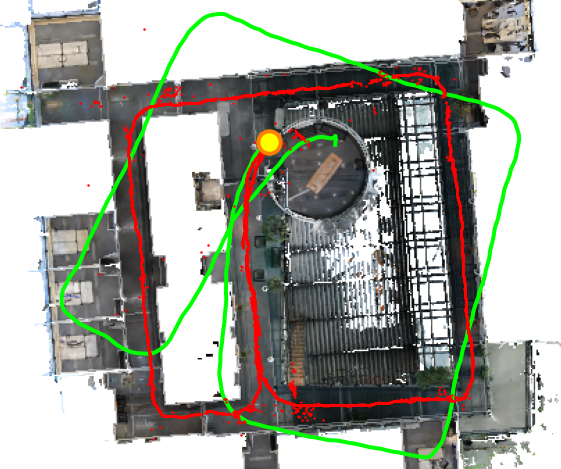 of IMUs (in green) with camera self-localization (in red). The yellow dot marks the start. Notice the red trajectory is free of drift but has outliers.