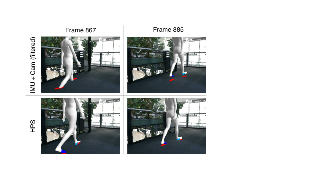 As a baseline we used camera localization results for localizing SMPL model. Red regions mark closest surface to feet, heels and toes are colored with light blue and blue when IMUs detect ground contact.