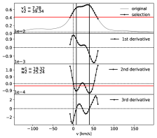 Examples of iDR4 HR10 double-peak CCFs used to calibrate the parameters of the