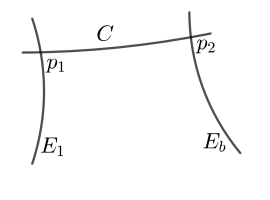 The underlying nodal curves in the construction