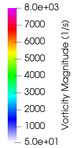 Vorticity magnitude (