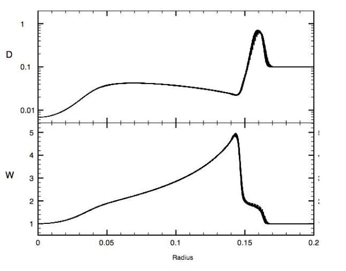 Three-dimensional blast wave problem II at