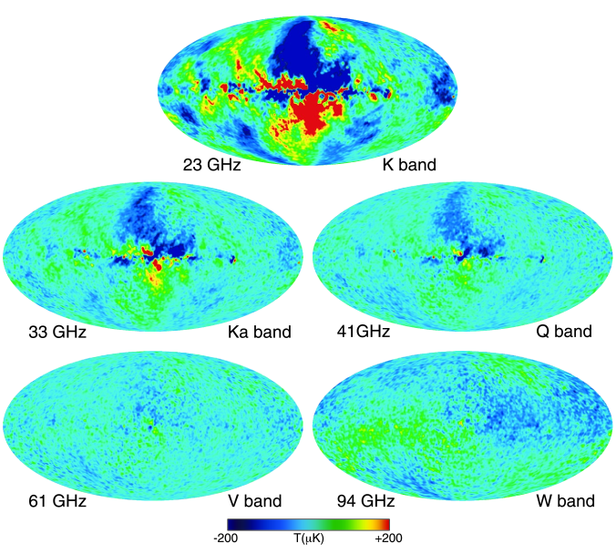 Nine-year Stokes U polarization sky maps in Galactic coordinates shown in a Mollweide projection. Maps have been smoothed to an effective Gaussian beam of