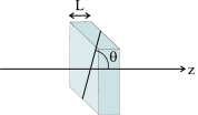 Non-linear crystal and its optical axis.