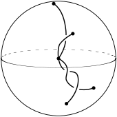 The isotopy of Lemma