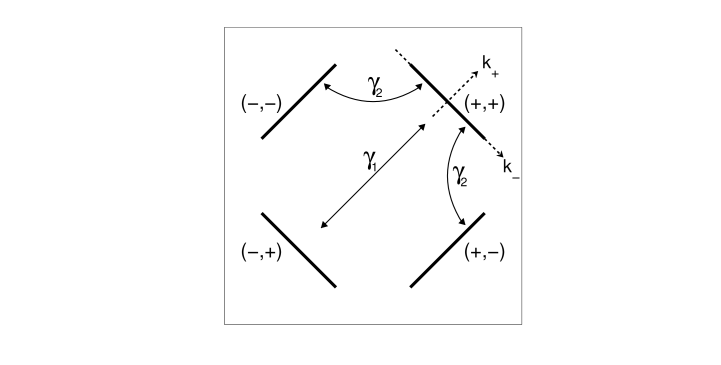 A truncated square Fermi surface in Fourier space consisting of four disjoint Fermi arcs labeled by
