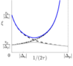 (a) Example of the low-energy spectrum of the normal strip (