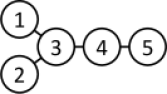 Dynkin diagram of the