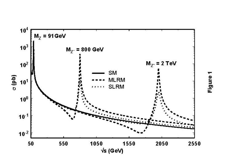 Total cross sections for muon pair production