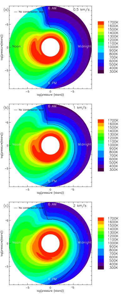 Equatorial cut of the atmosphere between the 1