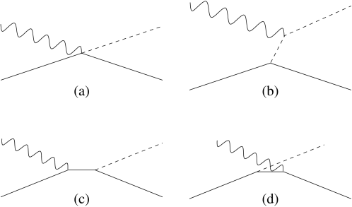 Single-nucleon pion-photon diagrams relevant for pion photoproduction. In this and all other figures a solid line represent a nucleon, a dashed line a pion and a wavy line a photon.