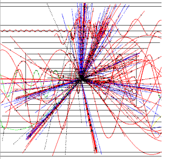 Black hole production in the CLIC detector.