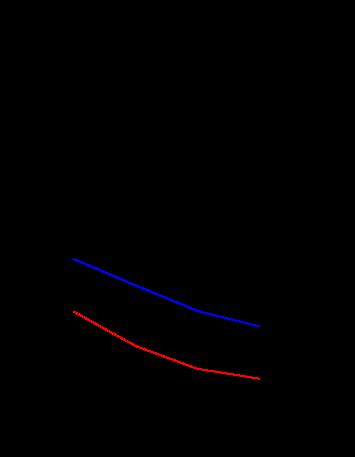 (Left)