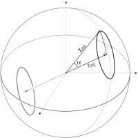 A schematic illustration of two antipodal matching circles in the LSS.
