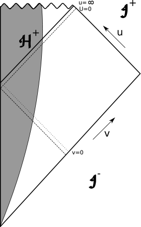 A Penrose diagram of a spherically symmetric spacetime in which gravitational collapse to a Schwarzschild black hole takes place. Outgoing waves starting from