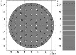 Search grid for the vertex reconstruction in the