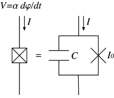 Circuit model for a current-biased JJ, neglecting dissipation. Here