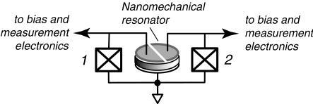 Two current-biased Josephson junctions (crossed boxes) coupled to a piezoelectric disc resonator.
