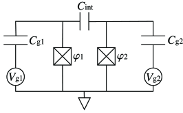 Capacitively coupled charge qubit circuit.