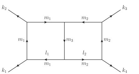 Planar double box diagram with