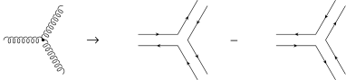 The complete three-gluon vertex in double line notation.