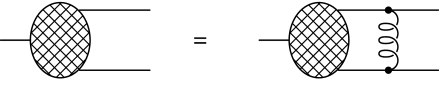 The Bethe-Salpeter equation for the meson wavefunction. The cross-hatched blob is the meson wavefunction